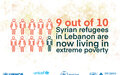 Nine out of ten Syrian refugee families in Lebanon are now living in extreme poverty, UN study says